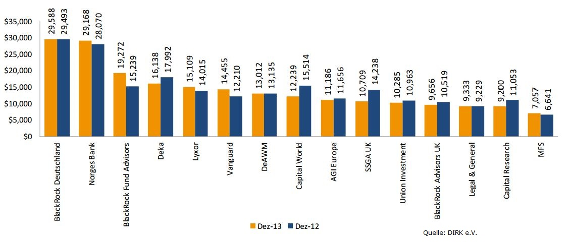 BlackRock-ist-größter-Aktionär-der-DAX-Unternehmen-Thomas-Gansneder-GodmodeTrader.de-2