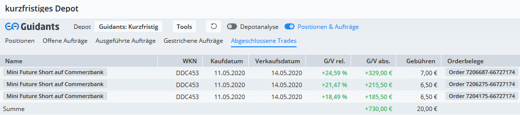 Rainman-Trading-Dicke-Gewinne-mit-dem-letzten-Rutsch-Chartanalyse-André-Rain-GodmodeTrader.de-4