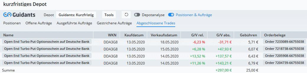 Rainman-Trading-Dicke-Gewinne-mit-dem-letzten-Rutsch-Chartanalyse-André-Rain-GodmodeTrader.de-6