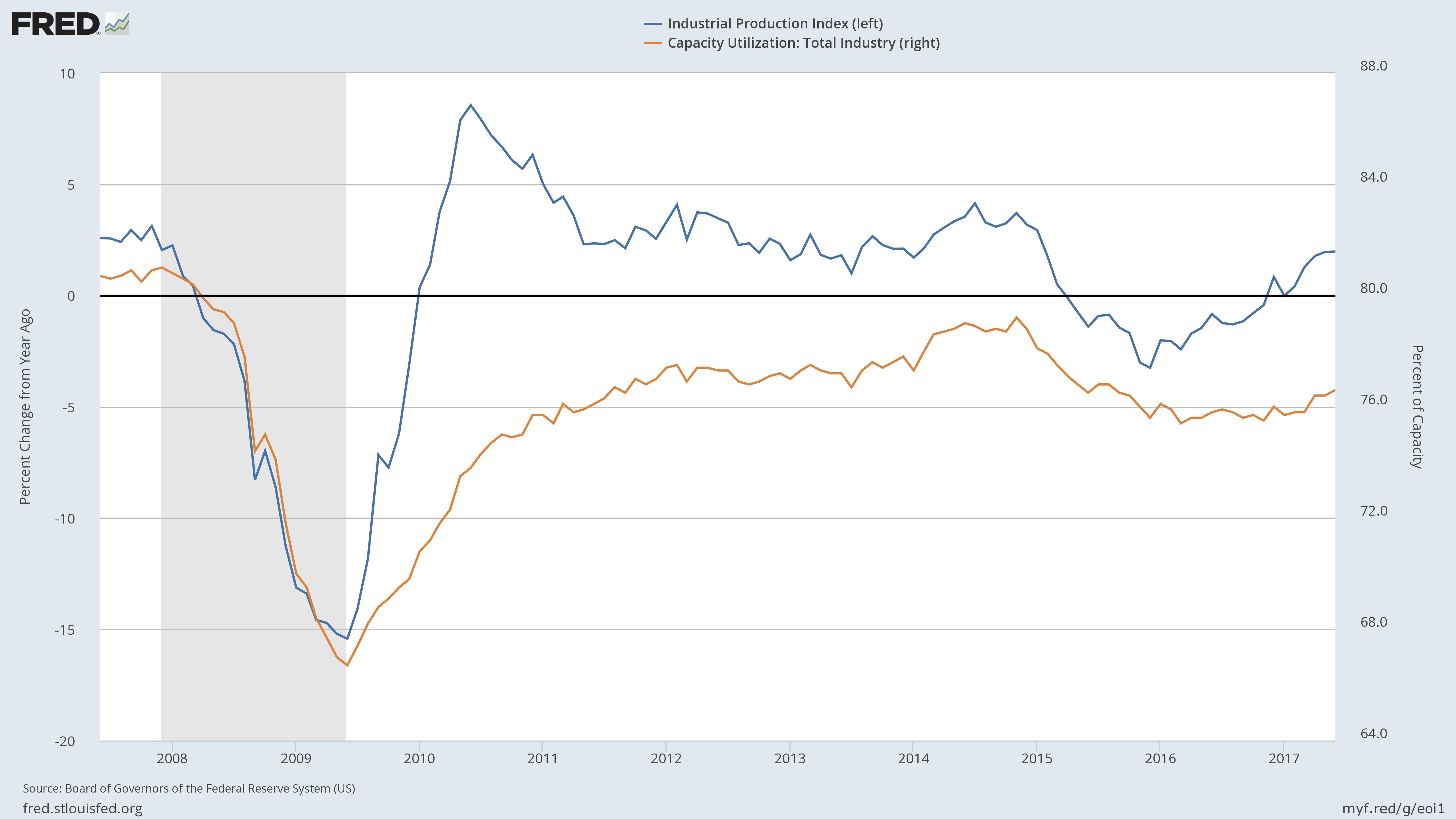 US-Indizes-höher-schneller-weiter-Chartanalyse-Simon-Hauser-GodmodeTrader.de-3