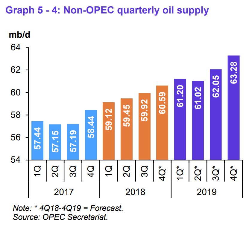 OPEC-Ölmarkt-gut-versorgt-Simon-Hauser-GodmodeTrader.de-1