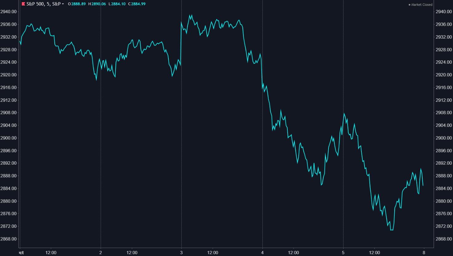 US-Indizes-die-Zinsangst-geht-um-Chartanalyse-Simon-Hauser-GodmodeTrader.de-1