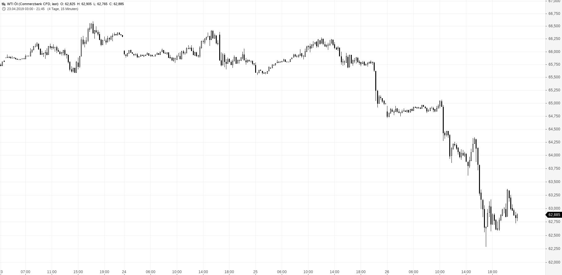 US-Indizes-Amerikanische-Wirtschaft-bärenstark-neuer-Rekord-beim-S-P-500-Chartanalyse-Simon-Hauser-GodmodeTrader.de-2