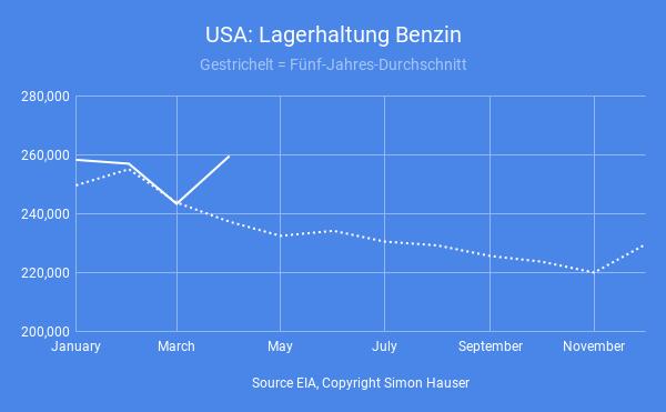 Die-Superwaffe-im-Kampf-gegen-den-Ölpreisverfall-Simon-Hauser-GodmodeTrader.de-2