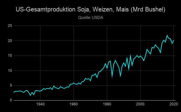 Überschwemmung-Pandemie-Hunger-Simon-Hauser-GodmodeTrader.de-4