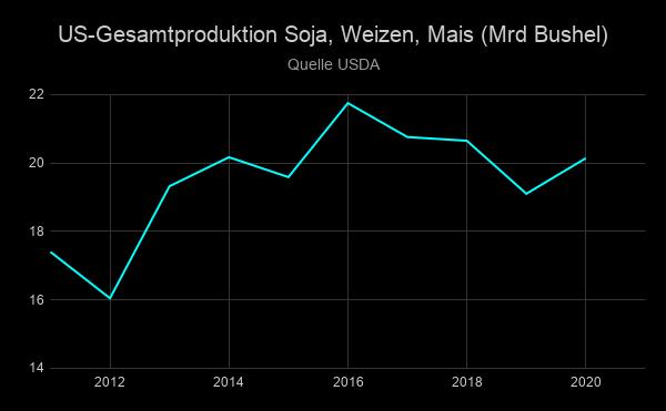 Überschwemmung-Pandemie-Hunger-Simon-Hauser-GodmodeTrader.de-2