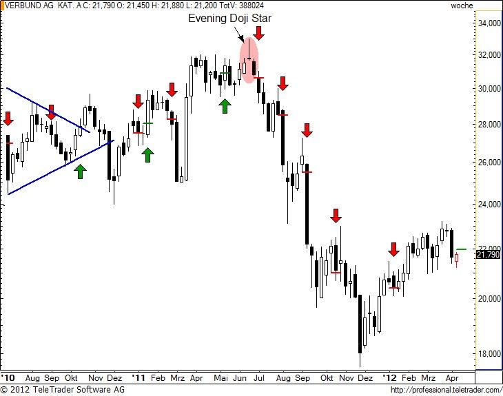 http://img.godmode-trader.de/charts/49/2012/4/verbundw20.jpg