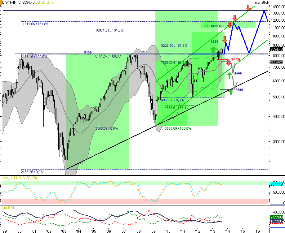DAX-Investoren-freut-euch-Ausbruchsstatus-oberhalb-8150-gefestigt-Kommentar-Rocco-Gräfe-GodmodeTrader.de-1