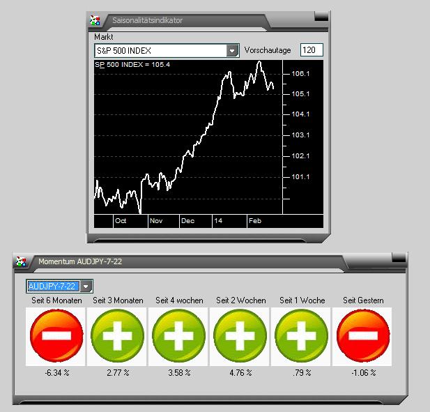 S-P500-nimmt-Kurs-auf-den-goldenen-Herbst-FX-Momentum-Kommentar-JFD-Brokers-GodmodeTrader.de-3