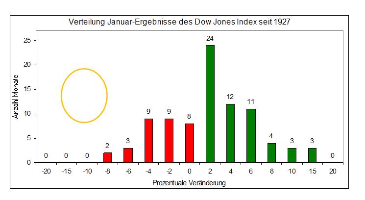 Der-Januar-Knock-Out-und-die-Folgen-Kommentar-Robert-Rethfeld-GodmodeTrader.de-1