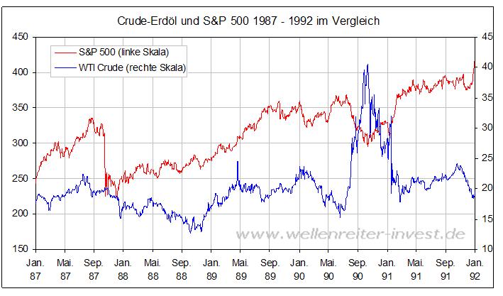 Doppeltes-Dow-Signal-Kommentar-Robert-Rethfeld-GodmodeTrader.de-4