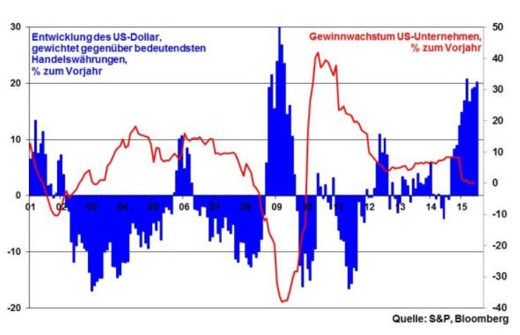 Gold-Trotz-viel-Substanz-und-vieler-Krisen-glanzlos-glanzloser-am-glanzlosesten-Kommentar-Robert-Halver-GodmodeTrader.de-10