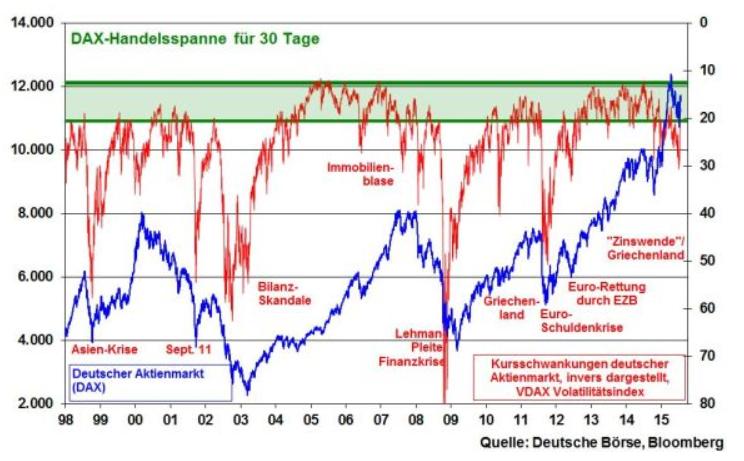 Gold-Trotz-viel-Substanz-und-vieler-Krisen-glanzlos-glanzloser-am-glanzlosesten-Kommentar-Robert-Halver-GodmodeTrader.de-12