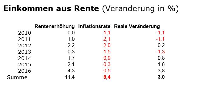 Geldanlage-Stillstand-ist-Rückschritt-Kommentar-Robert-Rethfeld-GodmodeTrader.de-4