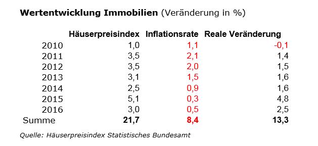 Geldanlage-Stillstand-ist-Rückschritt-Kommentar-Robert-Rethfeld-GodmodeTrader.de-6