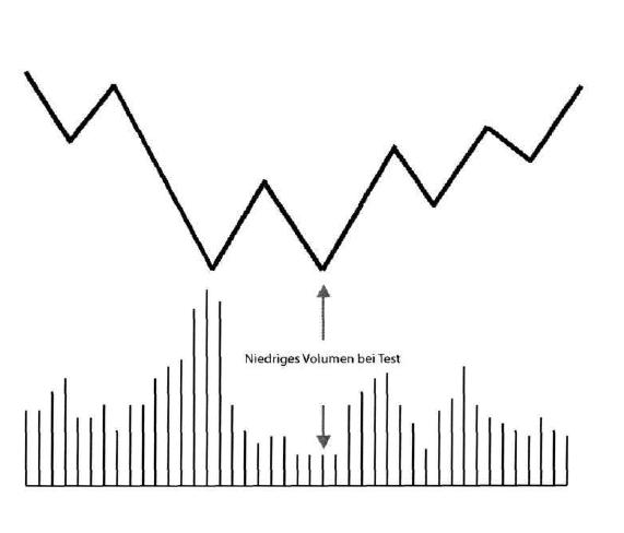 1-13-Volumenanalyse-GodmodeTrader-Team-GodmodeTrader.de-8