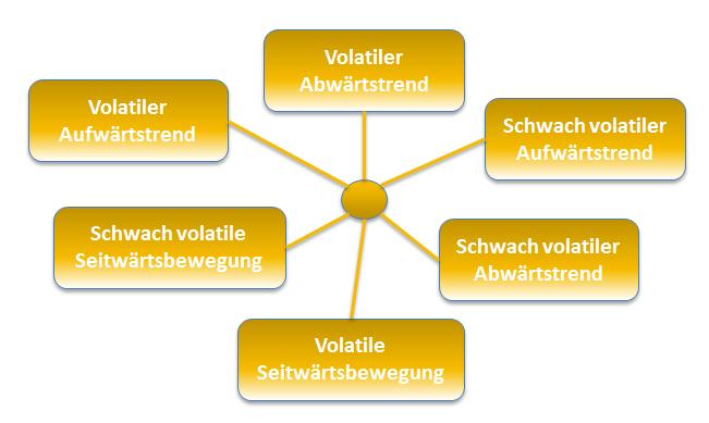 Diversifikation-ist-der-Schlüssel-zum-Erfolg-auch-für-den-privaten-Trader-Rene-Berteit-GodmodeTrader.de-5
