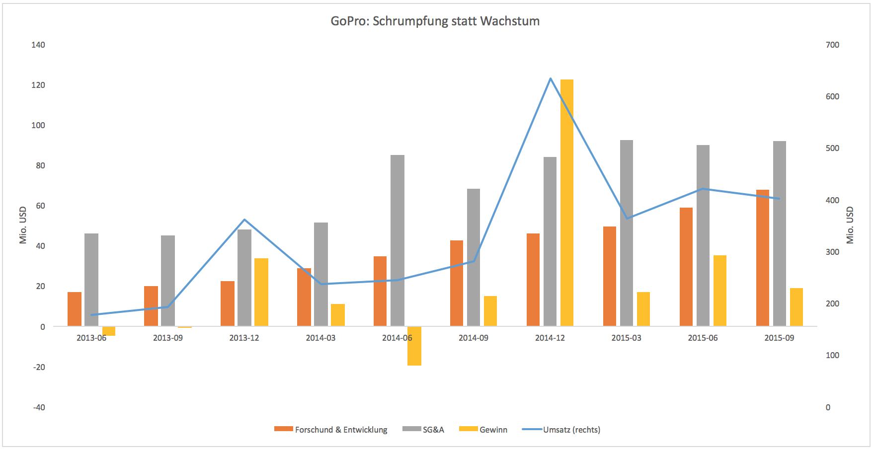 Geht-Apple-auf-Einkaufstour-Kommentar-Clemens-Schmale-GodmodeTrader.de-1