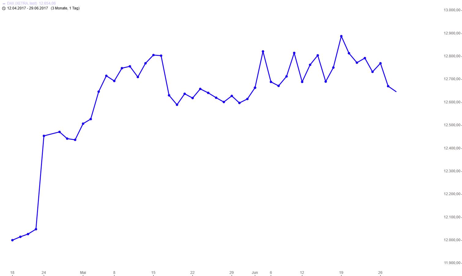 Warum-verwenden-wir-Kerzencharts-zur-Chartanalyse-GodmodeTrader-Team-GodmodeTrader.de-2