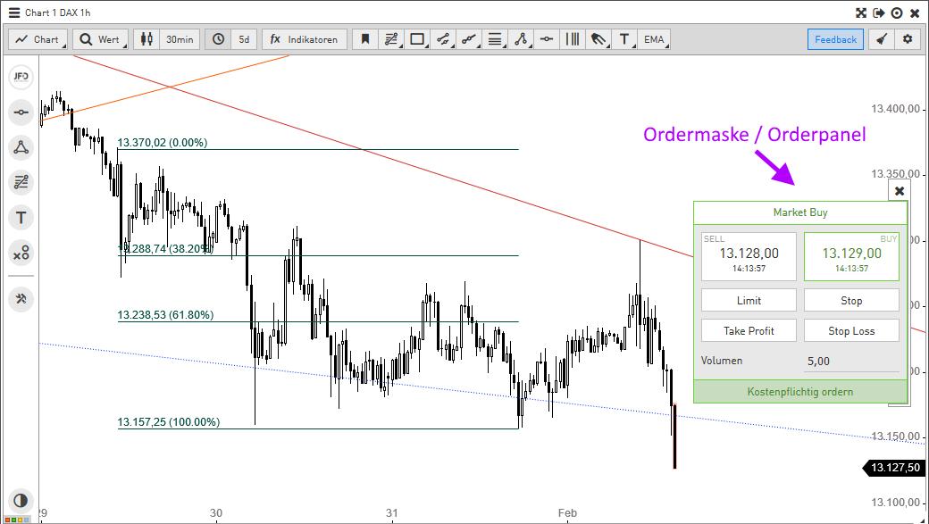 Neu-auf-Guidants-Handeln-aus-dem-Chart-Thomas-May-GodmodeTrader.de-6