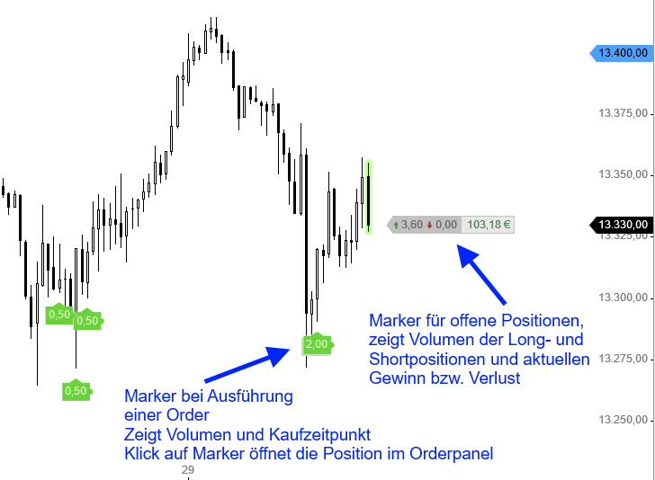 Neu-auf-Guidants-Handeln-aus-dem-Chart-Thomas-May-GodmodeTrader.de-8