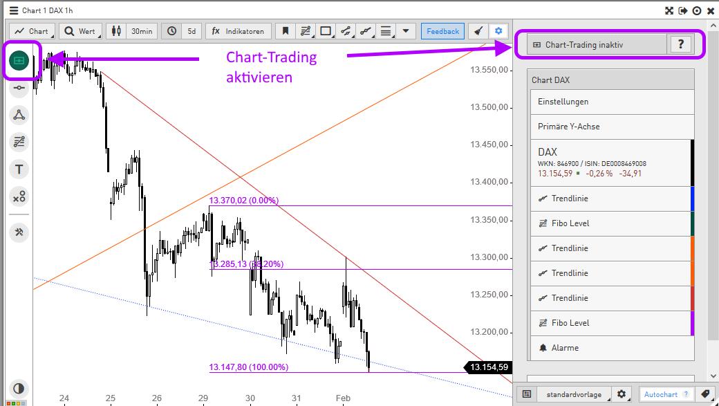 Neu-auf-Guidants-Handeln-aus-dem-Chart-Thomas-May-GodmodeTrader.de-5
