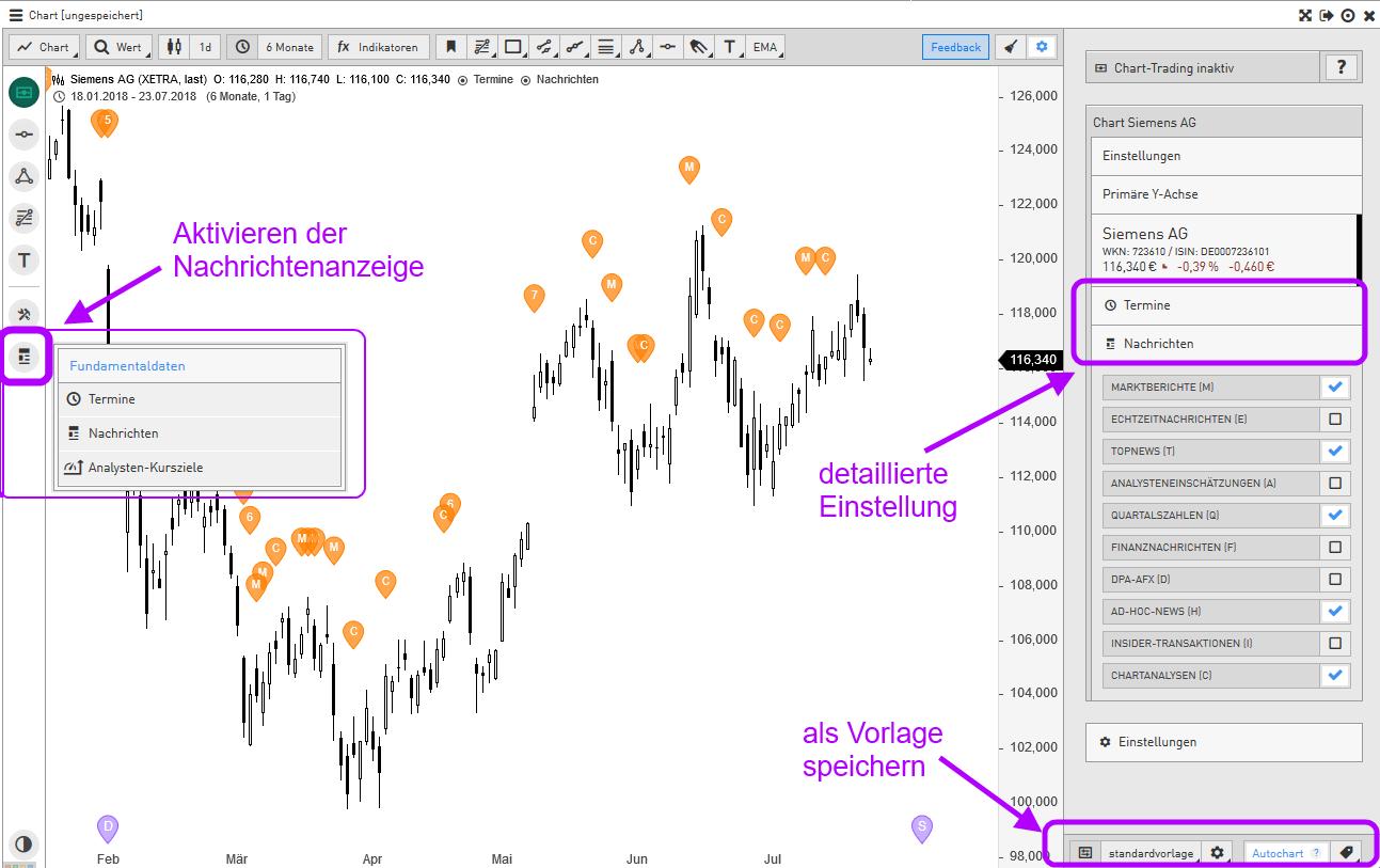NEU-auf-Guidants-Nachrichten-und-Termine-im-Chart-aufrufen-PROup-PROmax-Thomas-May-GodmodeTrader.de-1