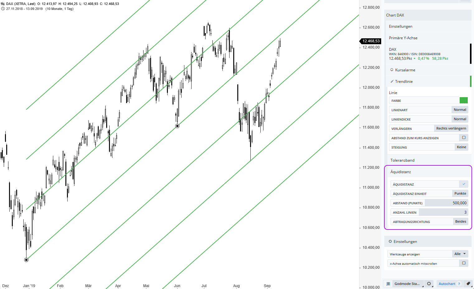 GUIDANTS-CHARTING-Das-große-Update-Thomas-May-GodmodeTrader.de-11
