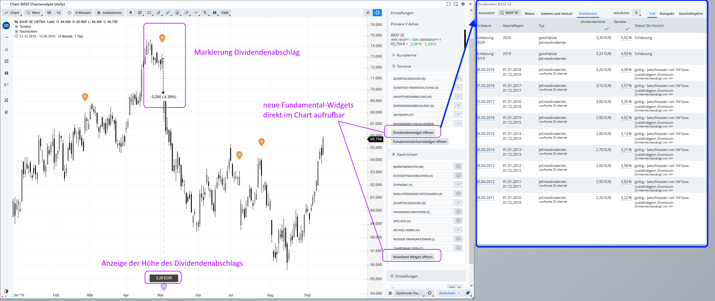 GUIDANTS-CHARTING-Das-große-Update-Thomas-May-GodmodeTrader.de-14