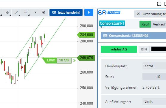 CHART-TRADING-auf-GUIDANTS-Eine-neue-Dimension-des-Börsenhandels-Thomas-May-GodmodeTrader.de-7