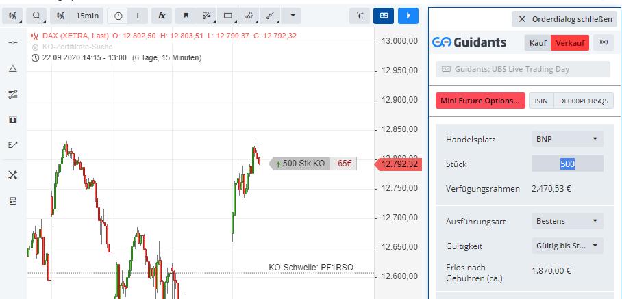 CHART-TRADING-auf-GUIDANTS-Eine-neue-Dimension-des-Börsenhandels-Thomas-May-GodmodeTrader.de-11