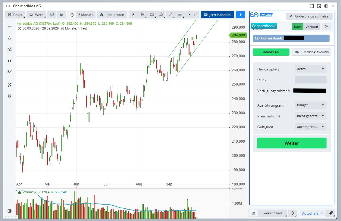 CHART-TRADING-auf-GUIDANTS-Eine-neue-Dimension-des-Börsenhandels-Thomas-May-GodmodeTrader.de-4