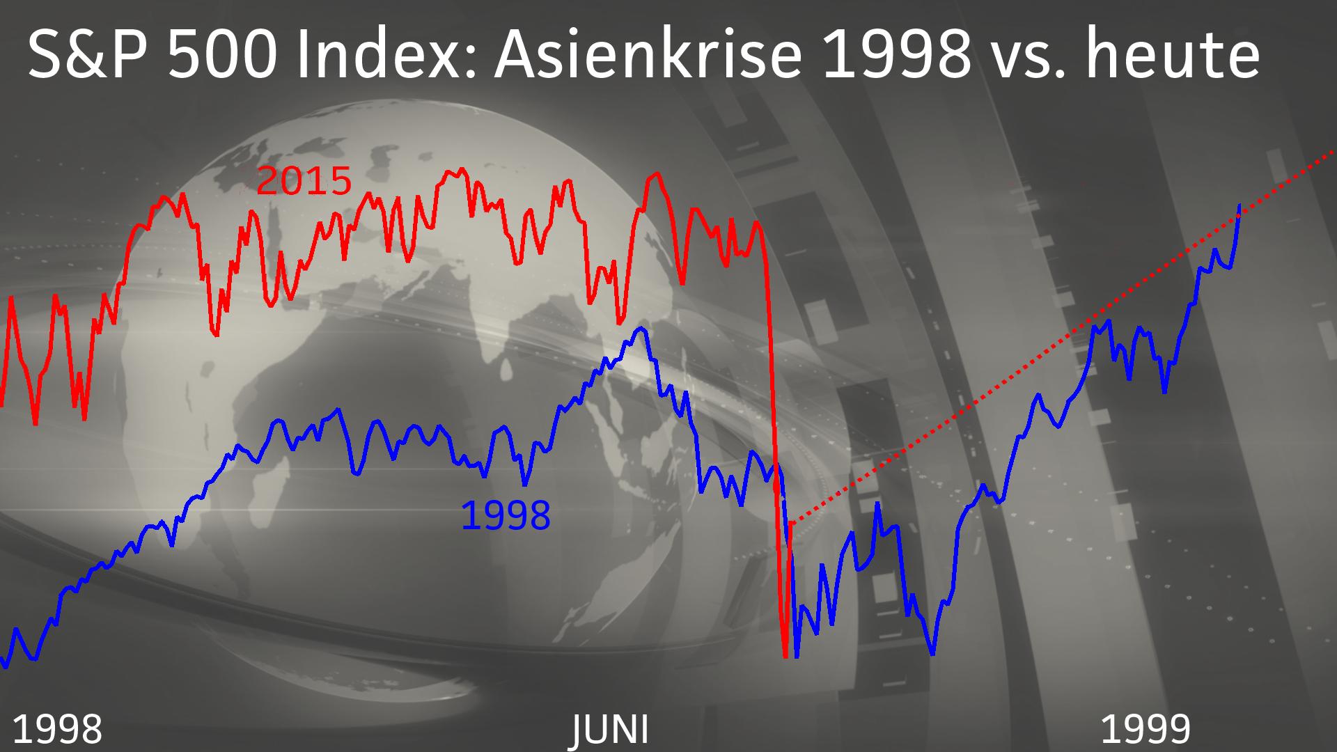 Asien-Krise-Steigt-der-DAX-jetzt-auf-17993-Punkte-Chartanalyse-Jochen-Stanzl-GodmodeTrader.de-1