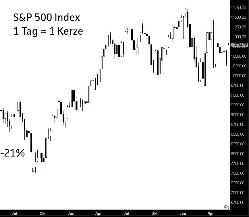 Goldman-Sachs-USA-bekommt-keinen-Peking-Husten-Jochen-Stanzl-GodmodeTrader.de-1
