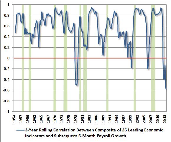 USA-vor-schwerer-Rezession-Kommentar-Andreas-Hoose-GodmodeTrader.de-1