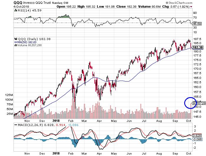 Crashwarnung-an-der-NASDAQ-Kommentar-Andreas-Hoose-GodmodeTrader.de-1