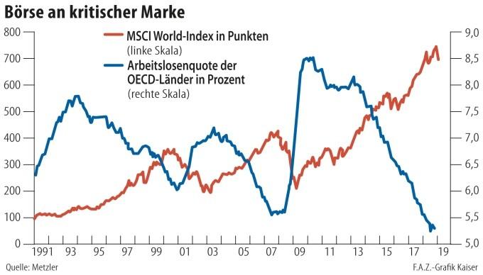 Historisch-Crashsignale-im-November-Kommentar-Andreas-Hoose-GodmodeTrader.de-11