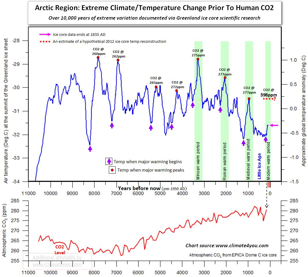 Klimahysterie-Was-ist-nur-los-in-diesem-Land-Kommentar-Andreas-Hoose-GodmodeTrader.de-3