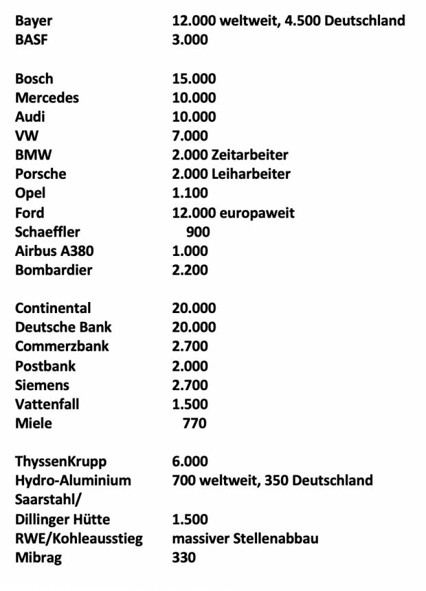 Crash-im-Oktober-Kommentar-Andreas-Hoose-GodmodeTrader.de-4