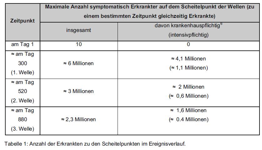 Corona-Krise-Das-Problem-ist-nicht-das-Virus-Kommentar-Andreas-Hoose-GodmodeTrader.de-2