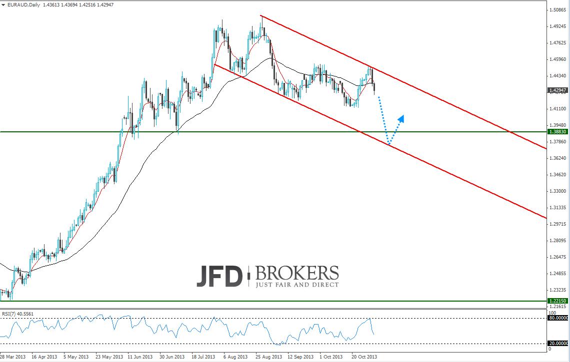 Der-Euro-taumelt-auf-breiter-Front-Chance-Kommentar-JFD-Brokers-GodmodeTrader.de-7