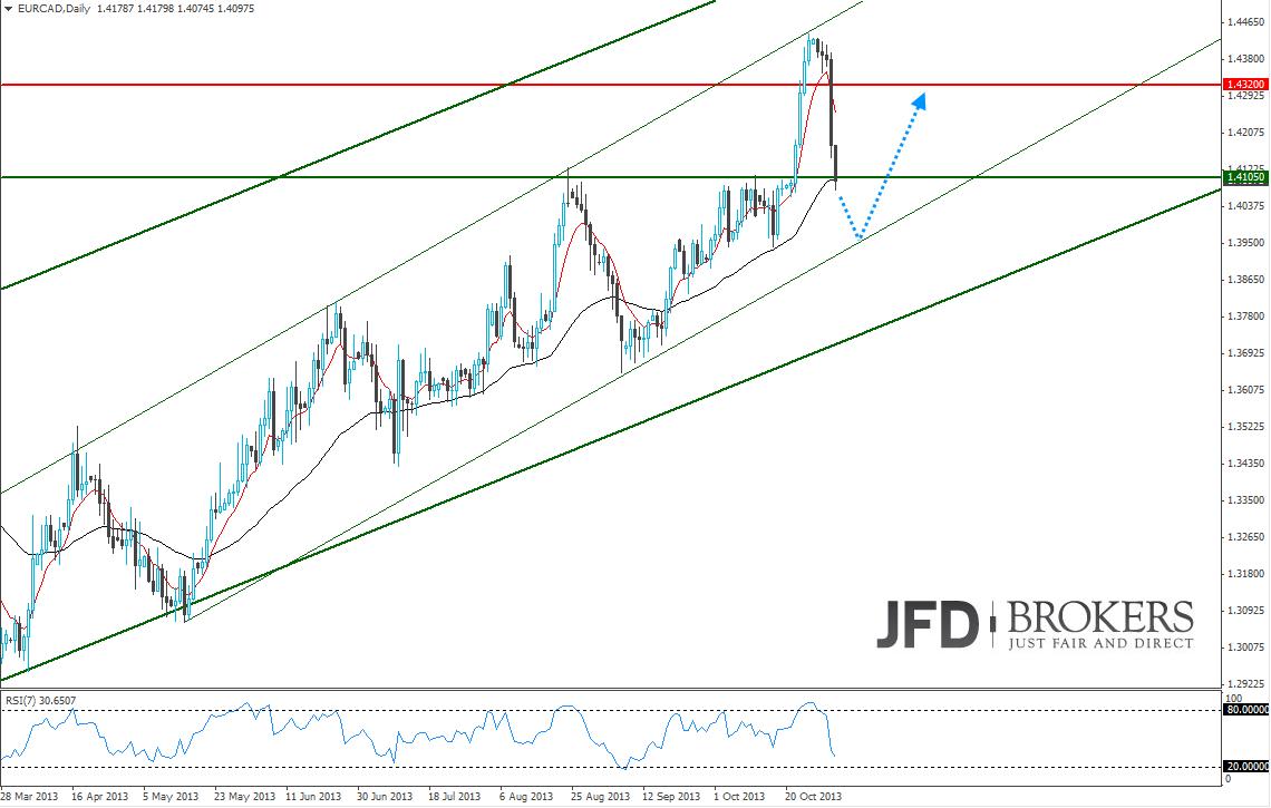 Der-Euro-taumelt-auf-breiter-Front-Chance-Kommentar-JFD-Brokers-GodmodeTrader.de-8