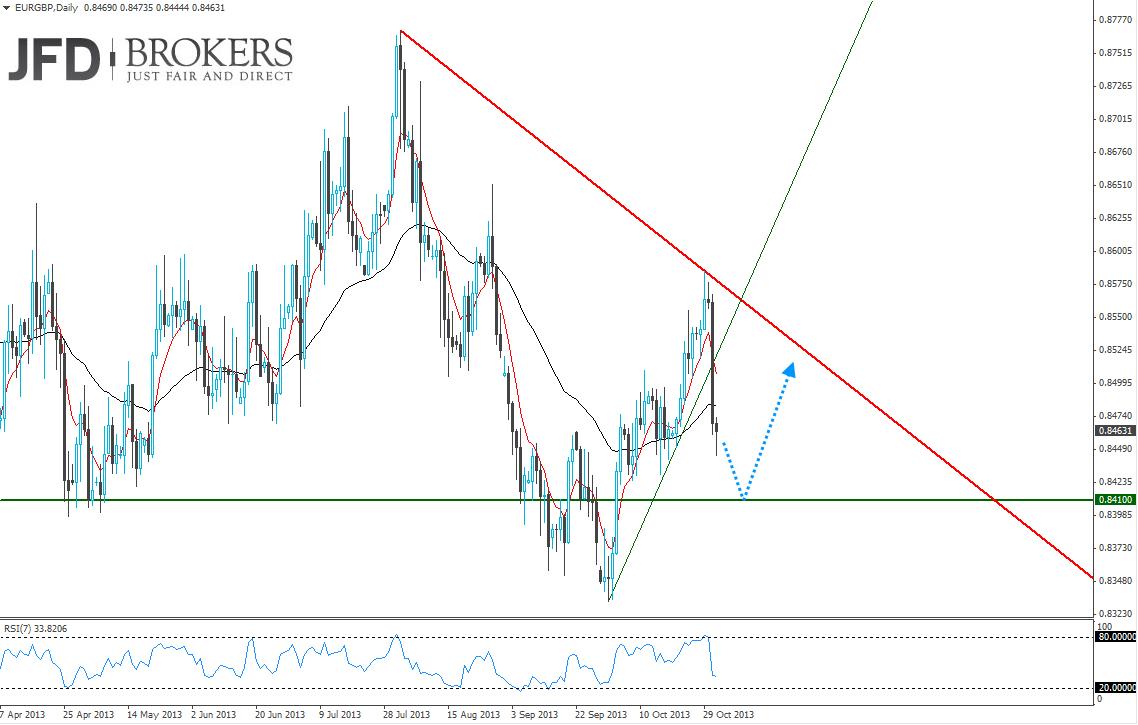 Der-Euro-taumelt-auf-breiter-Front-Chance-Kommentar-JFD-Brokers-GodmodeTrader.de-6