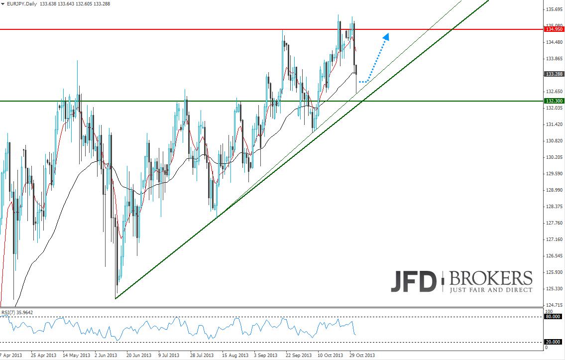 Der-Euro-taumelt-auf-breiter-Front-Chance-Kommentar-JFD-Brokers-GodmodeTrader.de-5