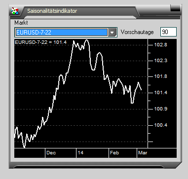 Der-Euro-taumelt-auf-breiter-Front-Chance-Kommentar-JFD-Brokers-GodmodeTrader.de-3
