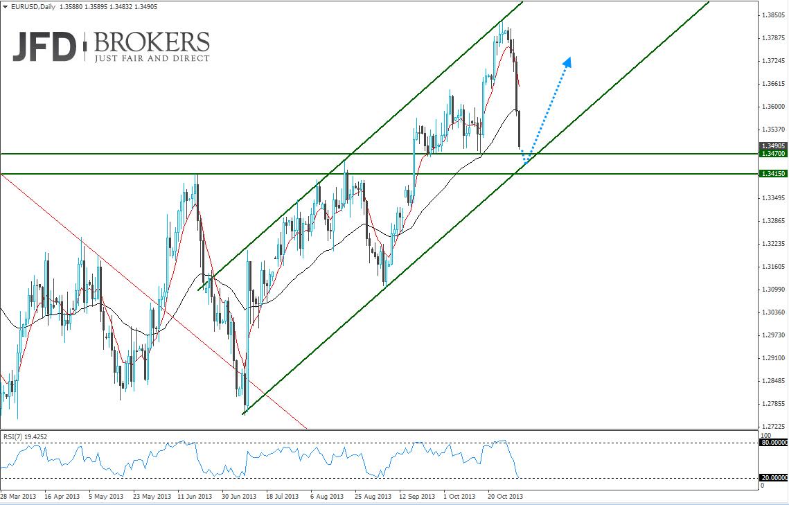 Der-Euro-taumelt-auf-breiter-Front-Chance-Kommentar-JFD-Brokers-GodmodeTrader.de-4
