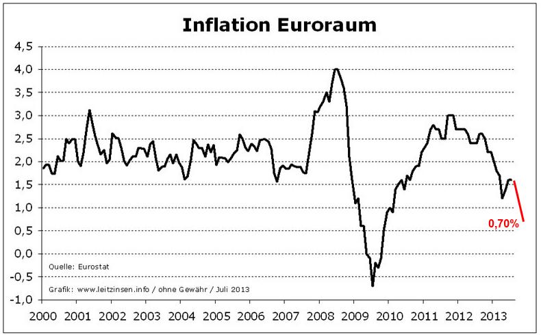 Der-Euro-taumelt-auf-breiter-Front-Chance-Kommentar-JFD-Brokers-GodmodeTrader.de-1