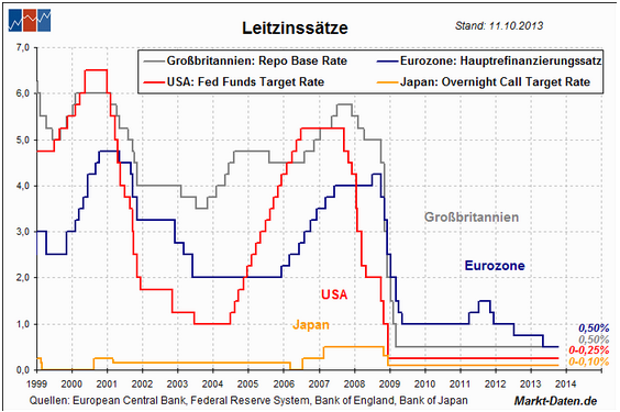Der-Euro-taumelt-auf-breiter-Front-Chance-Kommentar-JFD-Brokers-GodmodeTrader.de-2