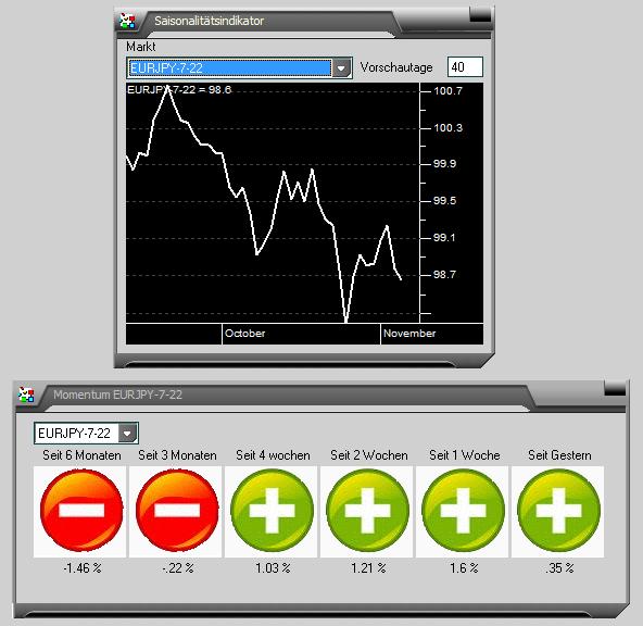 EUR-JPY-mit-interessantem-Setup-CRV-3-64-Kommentar-JFD-Brokers-GodmodeTrader.de-1