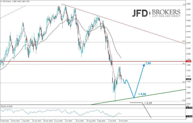 Infineon-Schon-einmal-auf-den-Langfristchart-geschaut-Kommentar-JFD-Brokers-GodmodeTrader.de-2